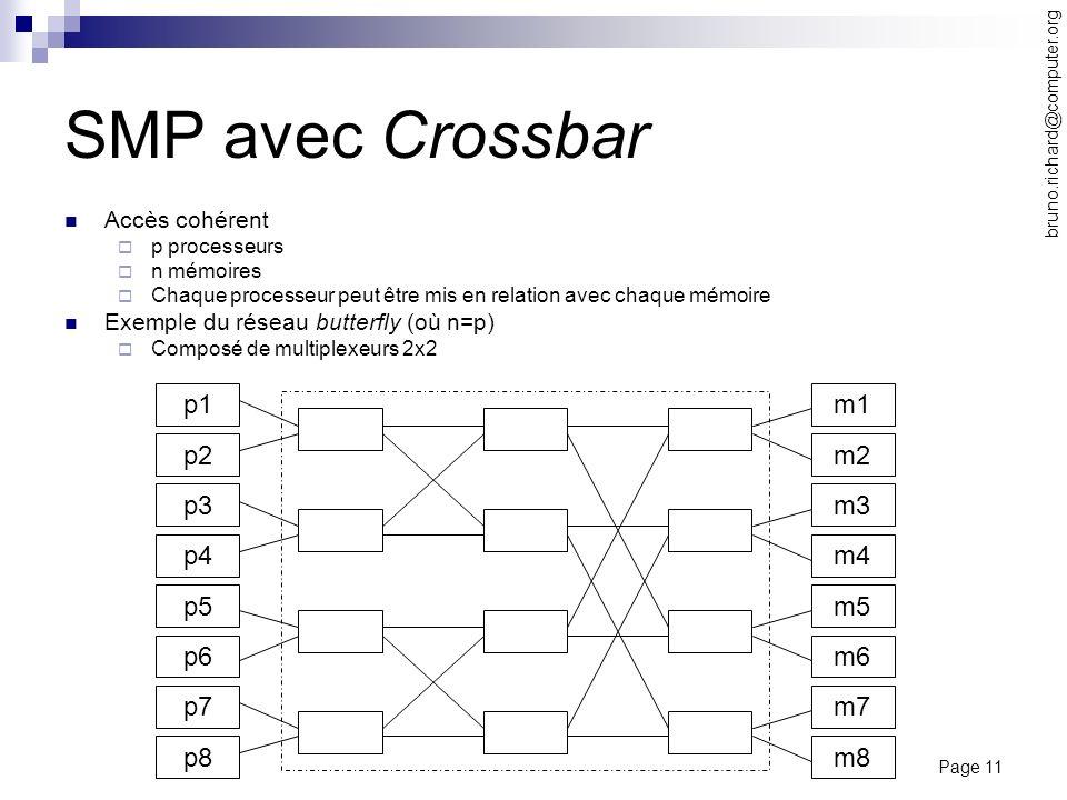 Page 11 bruno.richard@computer.org SMP avec Crossbar Accès cohérent p processeurs n mémoires Chaque processeur peut être mis en relation avec chaque m