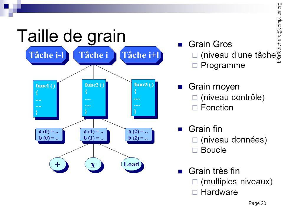 Page 20 bruno.richard@computer.org Taille de grain Grain Gros (niveau dune tâche) Programme Grain moyen (niveau contrôle) Fonction Grain fin (niveau d