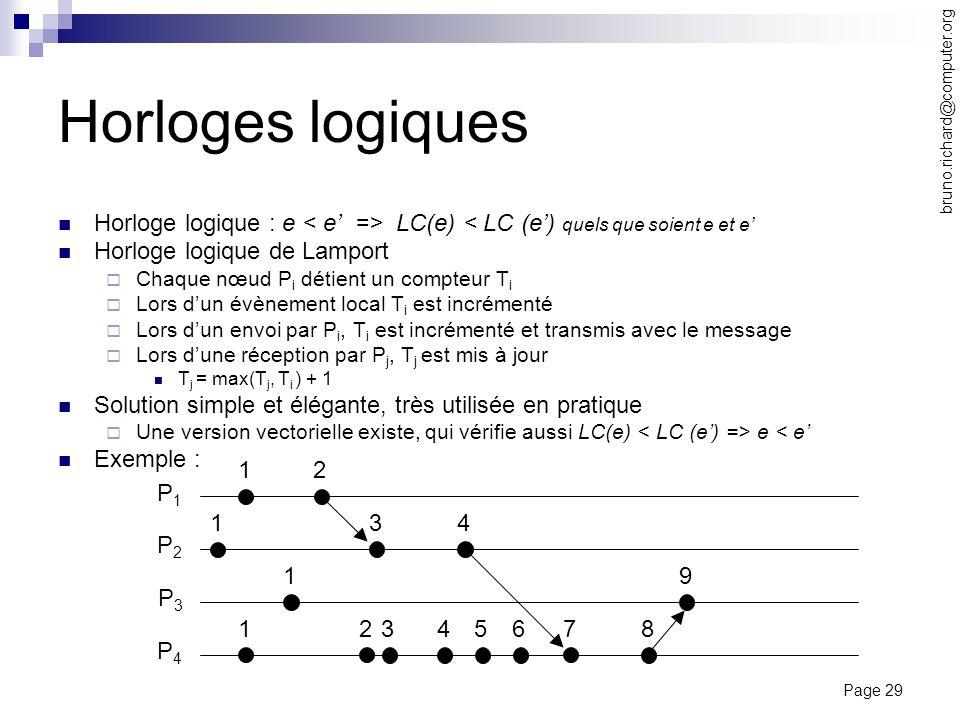 Page 29 bruno.richard@computer.org Horloges logiques Horloge logique : e LC(e) < LC (e) quels que soient e et e Horloge logique de Lamport Chaque nœud