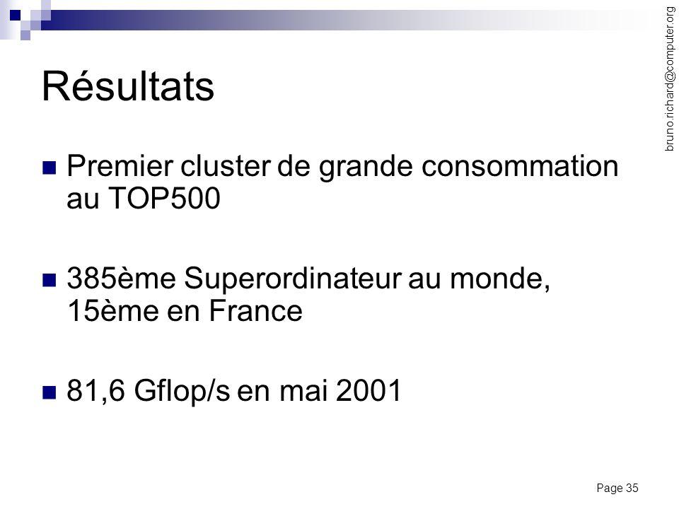 Page 35 bruno.richard@computer.org Résultats Premier cluster de grande consommation au TOP500 385ème Superordinateur au monde, 15ème en France 81,6 Gf