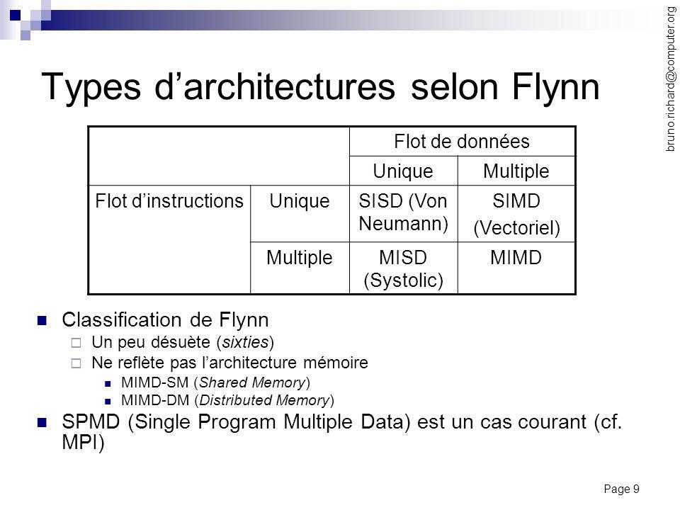 Page 9 bruno.richard@computer.org Types darchitectures selon Flynn Classification de Flynn Un peu désuète (sixties) Ne reflète pas larchitecture mémoi