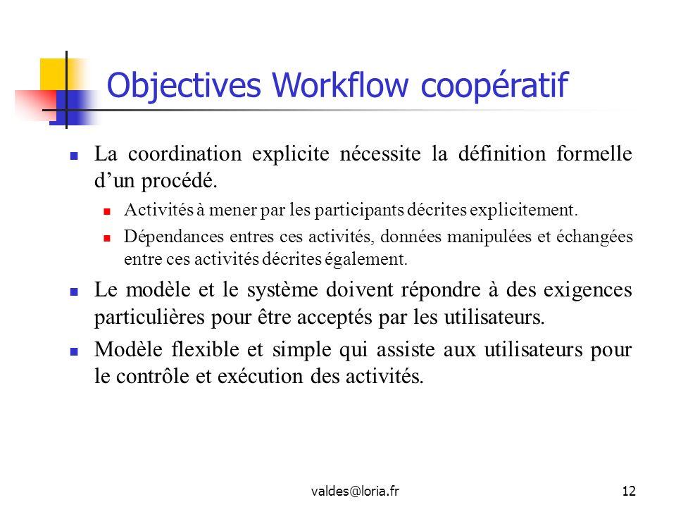 valdes@loria.fr12 Objectives Workflow coopératif La coordination explicite nécessite la définition formelle dun procédé. Activités à mener par les par