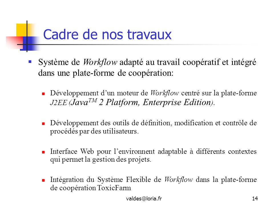 valdes@loria.fr14 Cadre de nos travaux Système de Workflow adapté au travail coopératif et intégré dans une plate-forme de coopération: Développement
