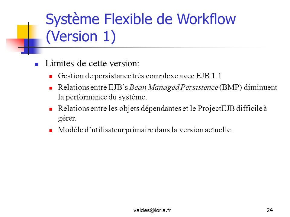valdes@loria.fr24 Système Flexible de Workflow (Version 1) Limites de cette version: Gestion de persistance très complexe avec EJB 1.1 Relations entre