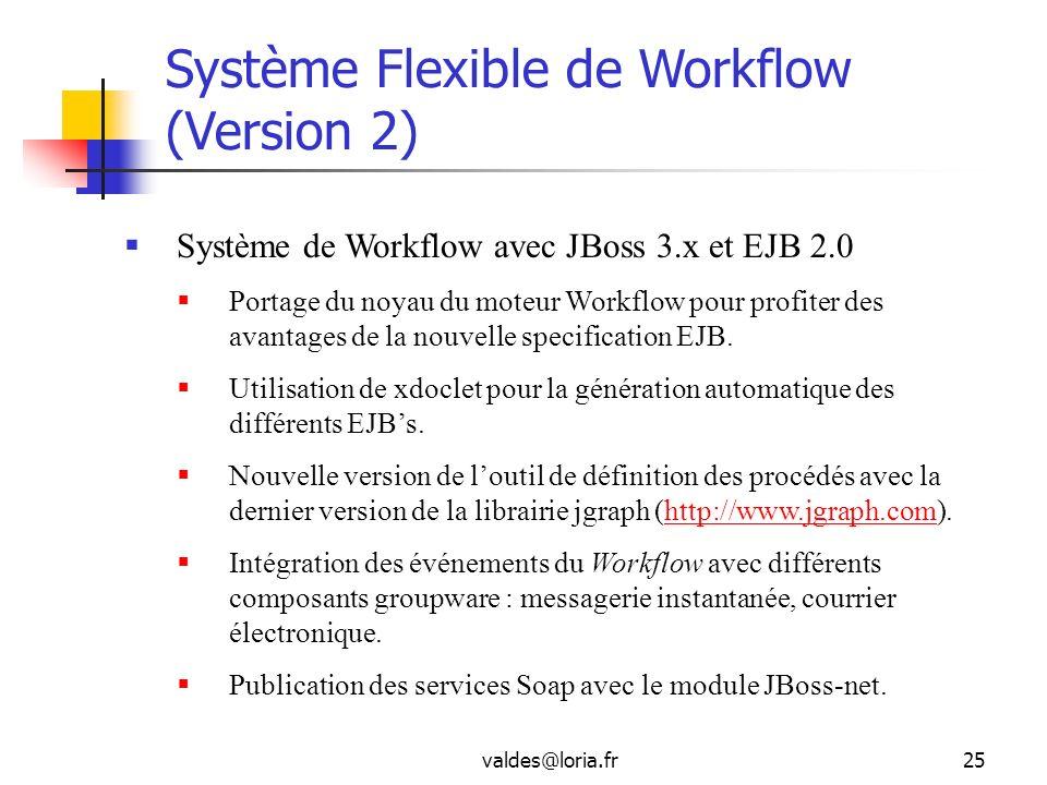 valdes@loria.fr25 Système Flexible de Workflow (Version 2) Système de Workflow avec JBoss 3.x et EJB 2.0 Portage du noyau du moteur Workflow pour prof