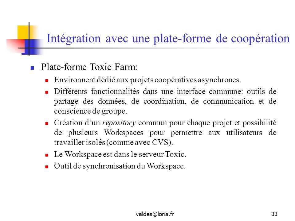 valdes@loria.fr33 Intégration avec une plate-forme de coopération Plate-forme Toxic Farm: Environnent dédié aux projets coopératives asynchrones. Diff