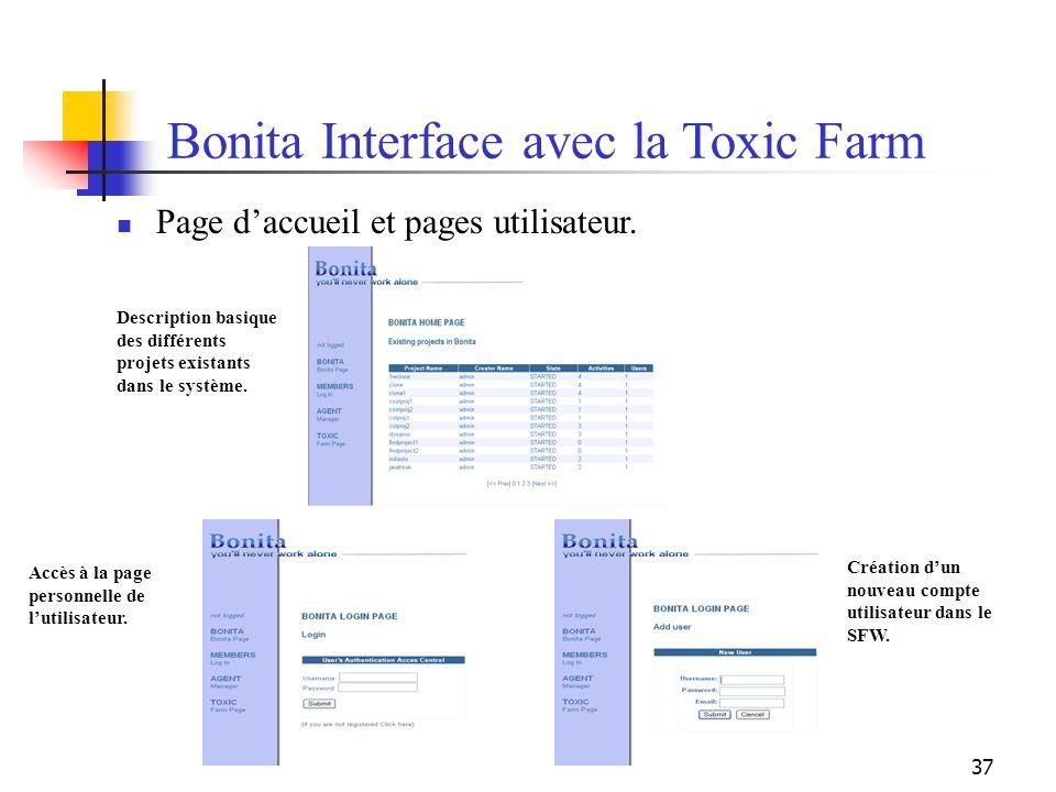 37 Bonita Interface avec la Toxic Farm Page daccueil et pages utilisateur. Description basique des différents projets existants dans le système. Accès