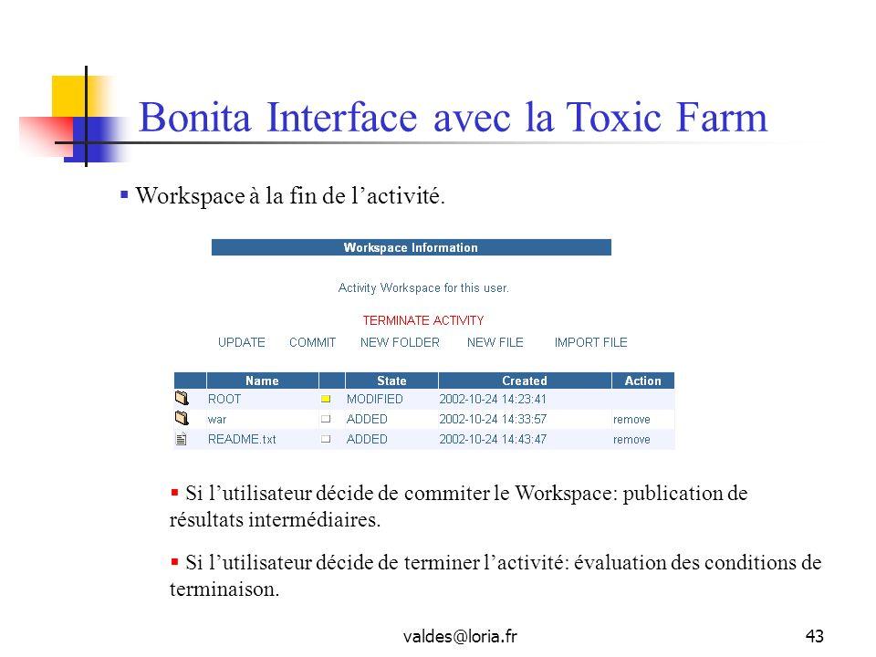 valdes@loria.fr43 Bonita Interface avec la Toxic Farm Workspace à la fin de lactivité. Si lutilisateur décide de commiter le Workspace: publication de