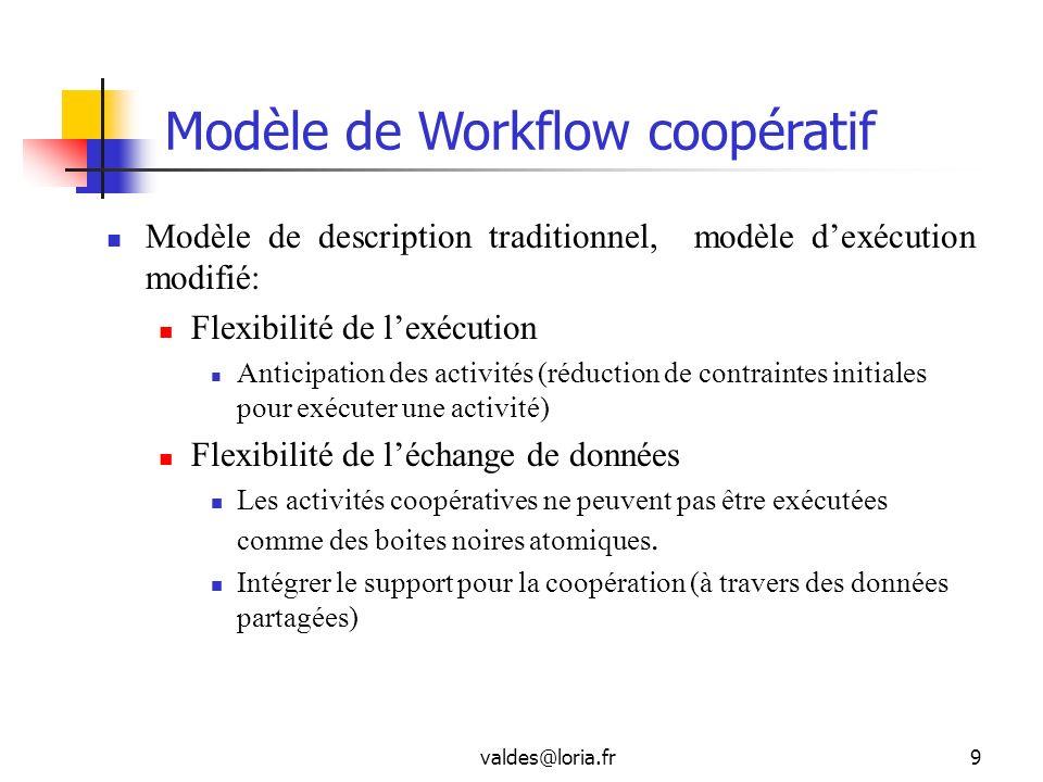 valdes@loria.fr9 Modèle de Workflow coopératif Modèle de description traditionnel, modèle dexécution modifié: Flexibilité de lexécution Anticipation d