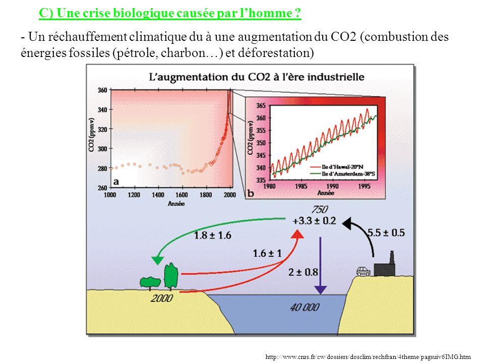 http://www.cnrs.fr/cw/dossiers/dosclim/rechfran/4theme/pagsuiv6IMG.htm C) Une crise biologique causée par lhomme ? - Un réchauffement climatique du à