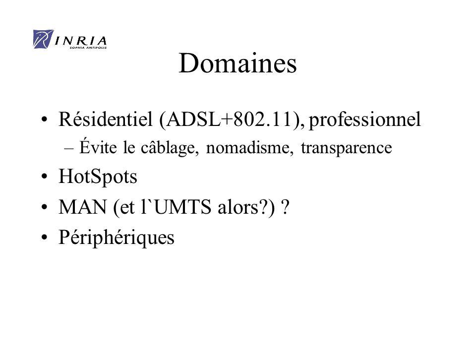 Domaines Résidentiel (ADSL+802.11), professionnel –Évite le câblage, nomadisme, transparence HotSpots MAN (et l`UMTS alors?) .
