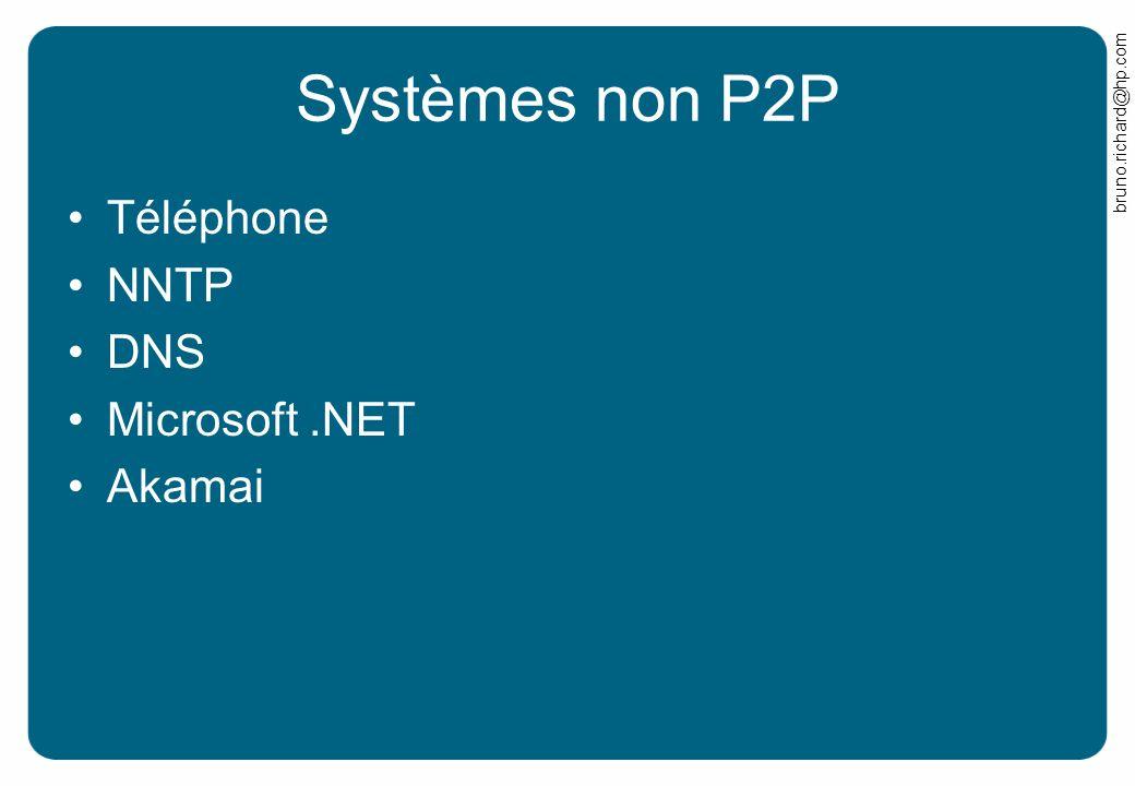 bruno.richard@hp.com Systèmes non P2P Téléphone NNTP DNS Microsoft.NET Akamai