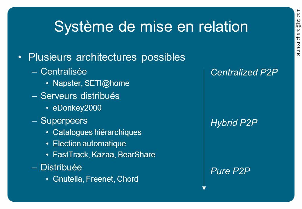 bruno.richard@hp.com Système de mise en relation Plusieurs architectures possibles –Centralisée Napster, SETI@home –Serveurs distribués eDonkey2000 –S