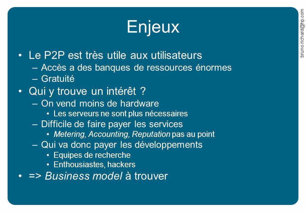 bruno.richard@hp.com Enjeux Le P2P est très utile aux utilisateurs –Accès a des banques de ressources énormes –Gratuité Qui y trouve un intérêt ? –On