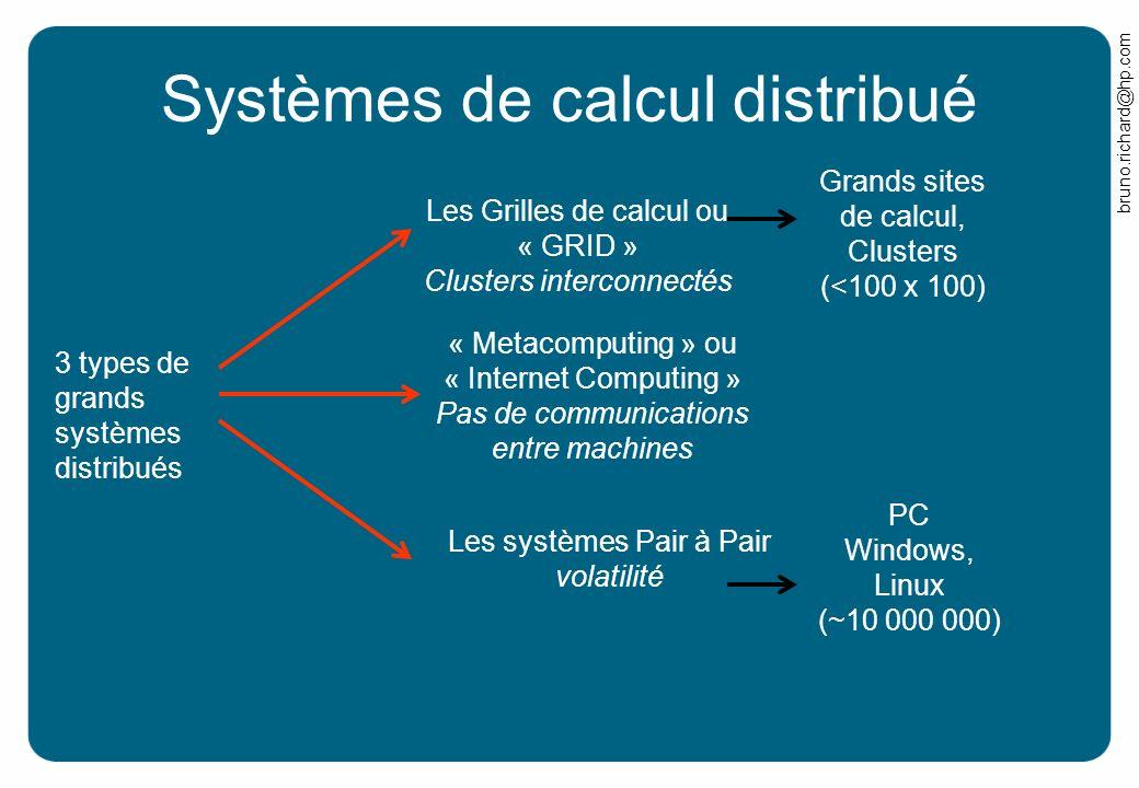 bruno.richard@hp.com Systèmes de calcul distribué 3 types de grands systèmes distribués Les Grilles de calcul ou « GRID » Clusters interconnectés « Me