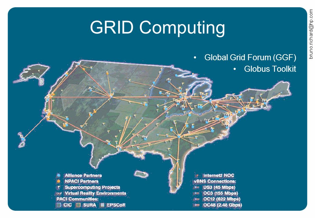 bruno.richard@hp.com GRID Computing Global Grid Forum (GGF) Globus Toolkit