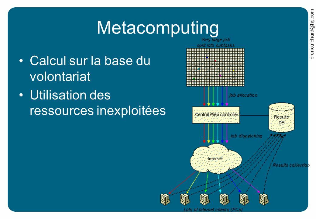 bruno.richard@hp.com Metacomputing Calcul sur la base du volontariat Utilisation des ressources inexploitées