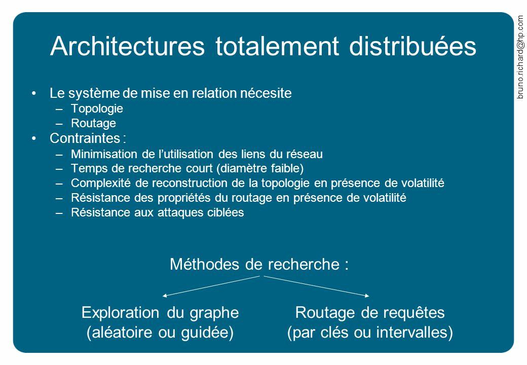 bruno.richard@hp.com Architectures totalement distribuées Le système de mise en relation nécesite –Topologie –Routage Contraintes : –Minimisation de l