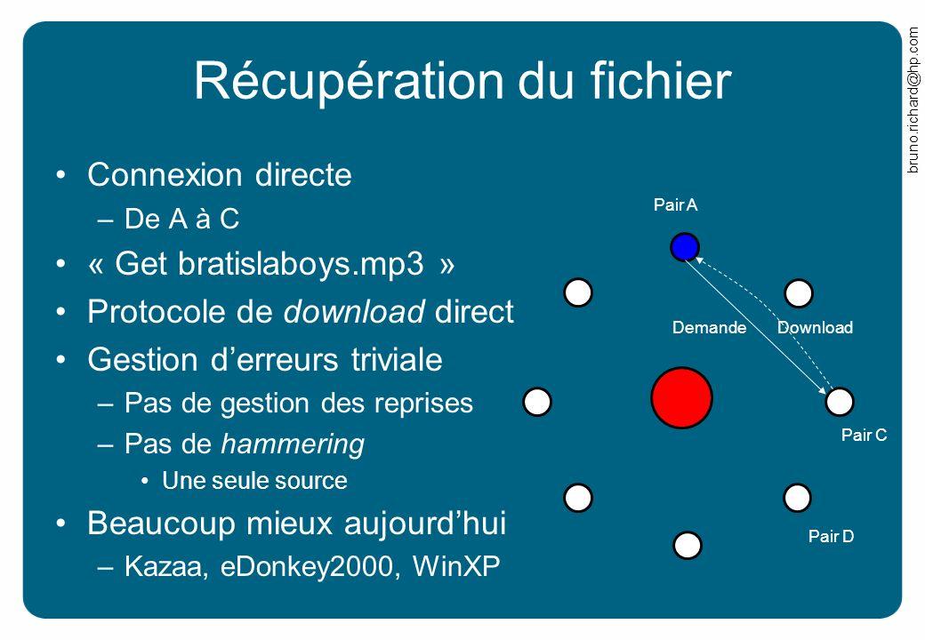 bruno.richard@hp.com Récupération du fichier Connexion directe –De A à C « Get bratislaboys.mp3 » Protocole de download direct Gestion derreurs trivia
