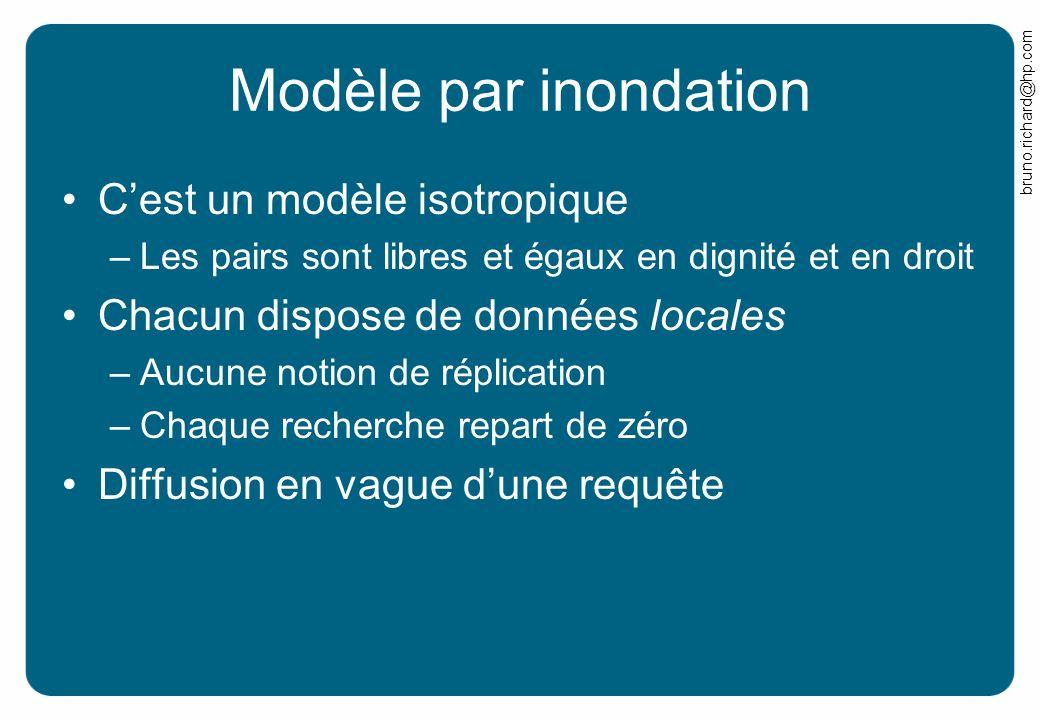 bruno.richard@hp.com Modèle par inondation Cest un modèle isotropique –Les pairs sont libres et égaux en dignité et en droit Chacun dispose de données