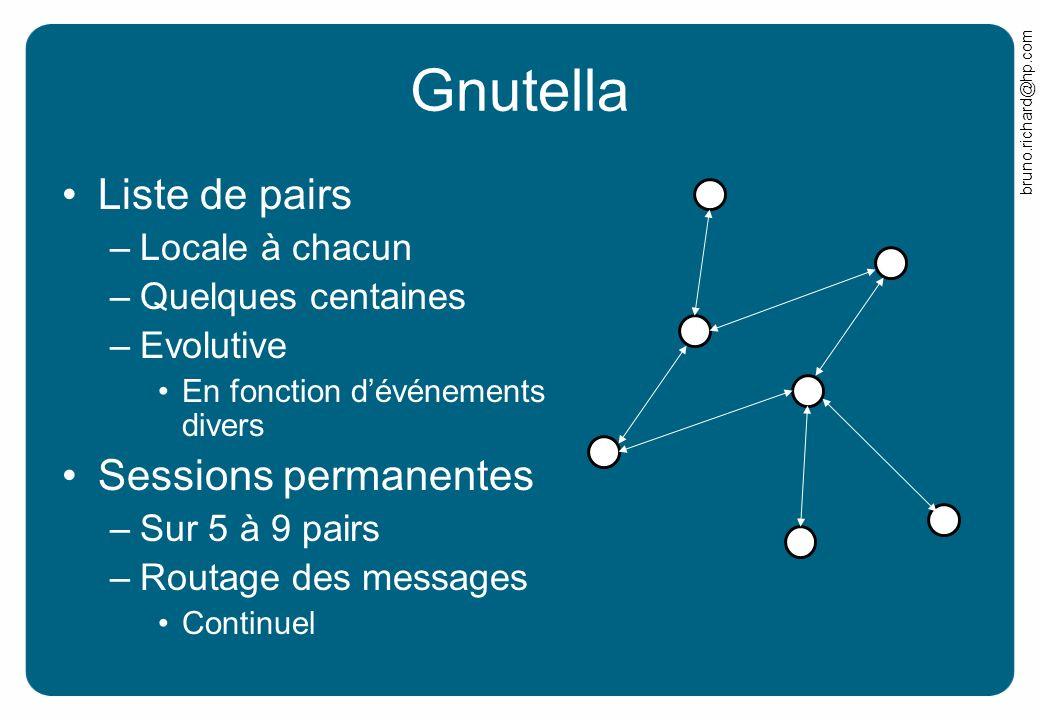 bruno.richard@hp.com Gnutella Liste de pairs –Locale à chacun –Quelques centaines –Evolutive En fonction dévénements divers Sessions permanentes –Sur