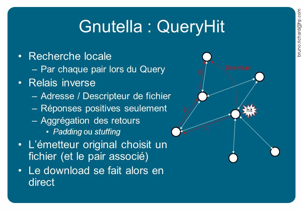 bruno.richard@hp.com hit Gnutella : QueryHit Recherche locale –Par chaque pair lors du Query Relais inverse –Adresse / Descripteur de fichier –Réponse