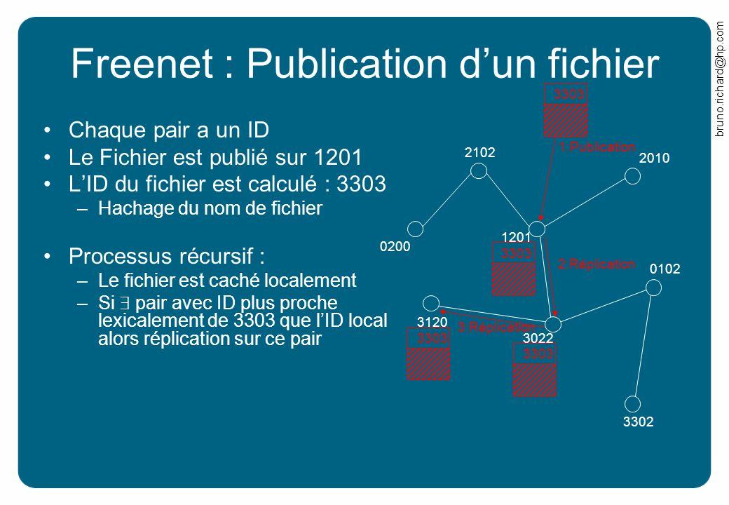 bruno.richard@hp.com Freenet : Publication dun fichier Chaque pair a un ID Le Fichier est publié sur 1201 LID du fichier est calculé : 3303 –Hachage d