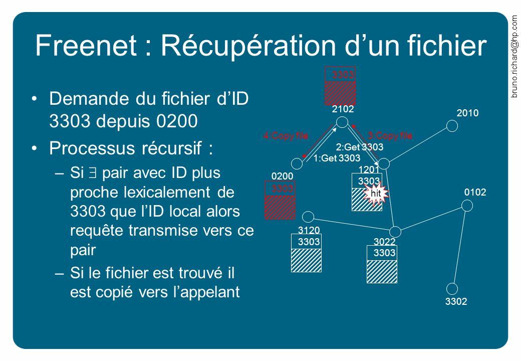 bruno.richard@hp.com 4:Copy file 3303 Freenet : Récupération dun fichier Demande du fichier dID 3303 depuis 0200 Processus récursif : –Si pair avec ID