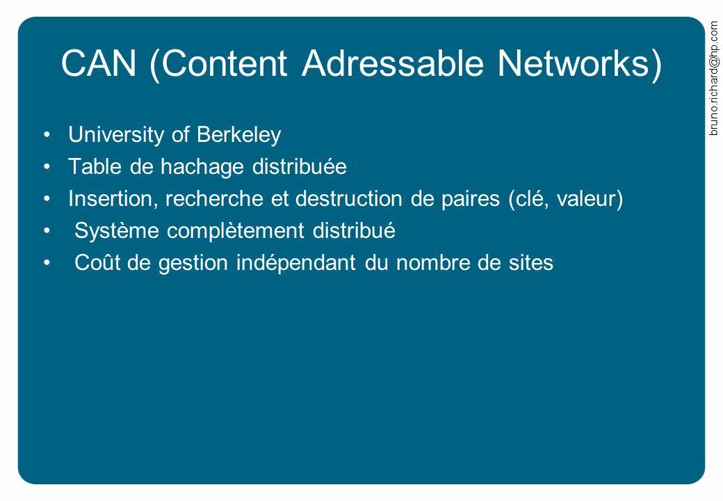 bruno.richard@hp.com CAN (Content Adressable Networks) University of Berkeley Table de hachage distribuée Insertion, recherche et destruction de paire