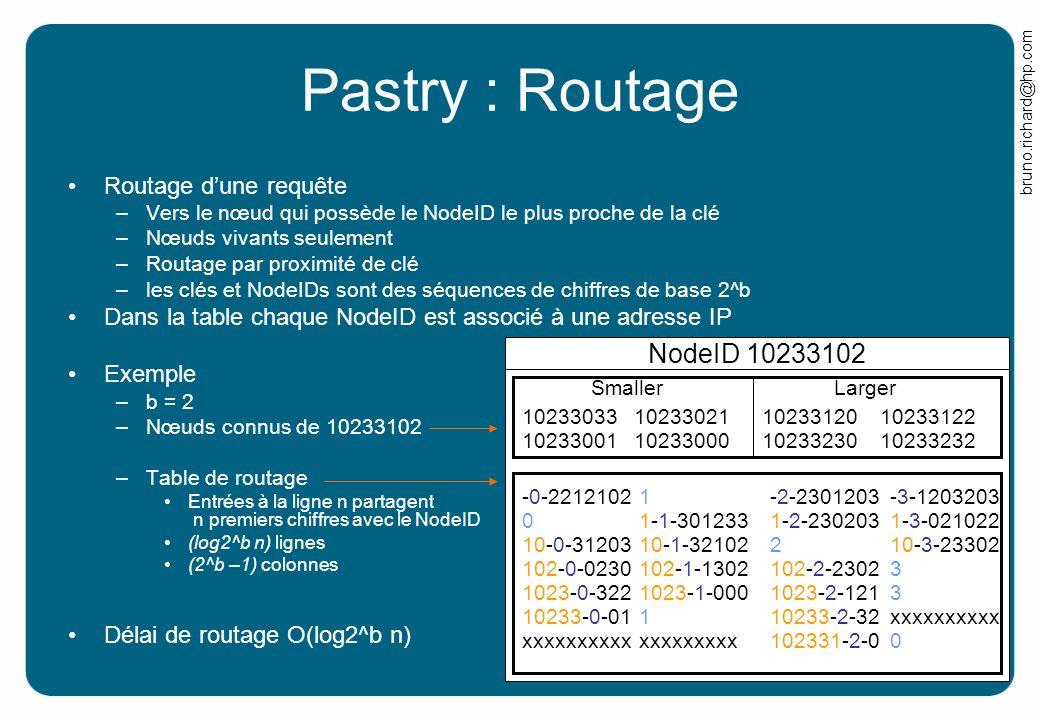 bruno.richard@hp.com Pastry : Routage Routage dune requête –Vers le nœud qui possède le NodeID le plus proche de la clé –Nœuds vivants seulement –Rout