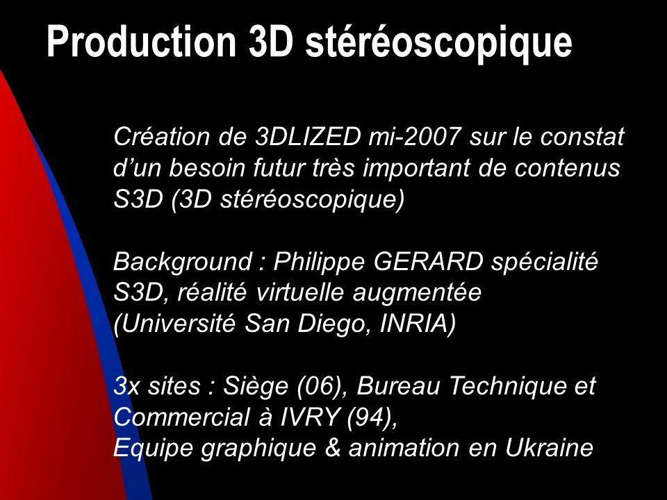 Production 3D stéréoscopique Création de 3DLIZED mi-2007 sur le constat dun besoin futur très important de contenus S3D (3D stéréoscopique) Background