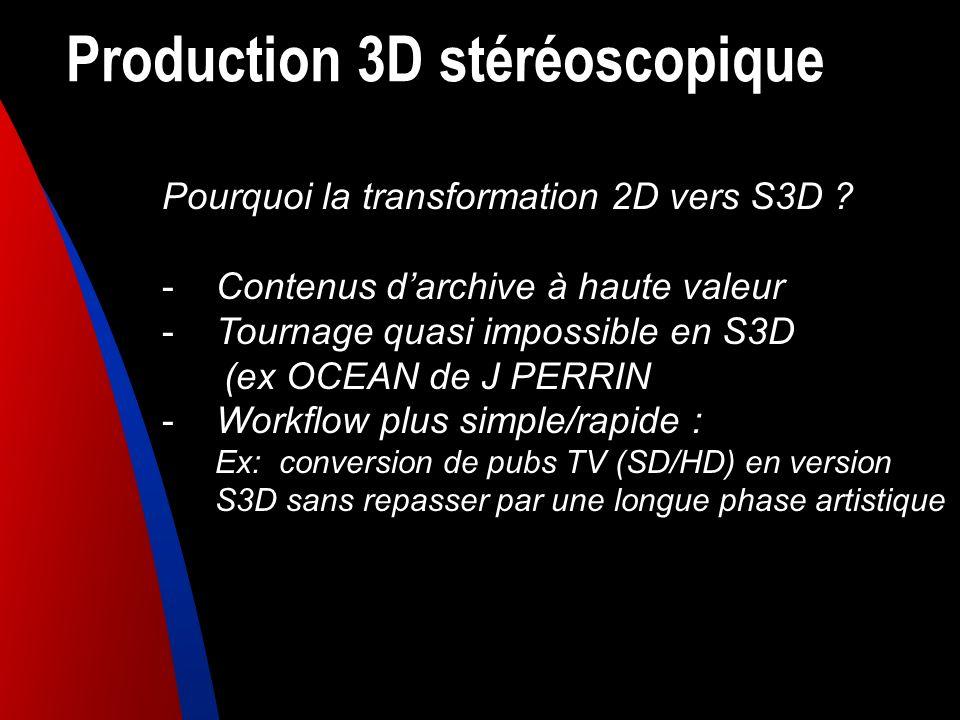Production 3D stéréoscopique Pourquoi la transformation 2D vers S3D ? -Contenus darchive à haute valeur -Tournage quasi impossible en S3D (ex OCEAN de