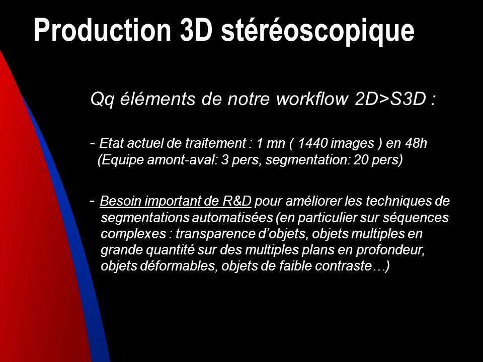 Production 3D stéréoscopique Qq éléments de notre workflow 2D>S3D : - Etat actuel de traitement : 1 mn ( 1440 images ) en 48h (Equipe amont-aval: 3 pe