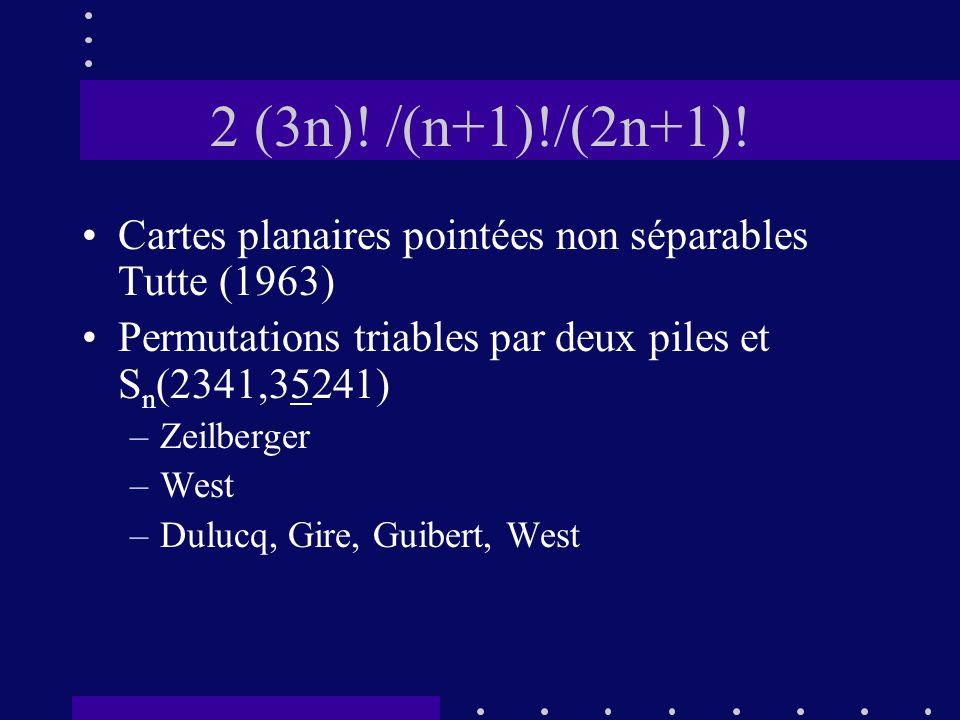 2 (3n)! /(n+1)!/(2n+1)! Cartes planaires pointées non séparables Tutte (1963) Permutations triables par deux piles et S n (2341,35241) –Zeilberger –We