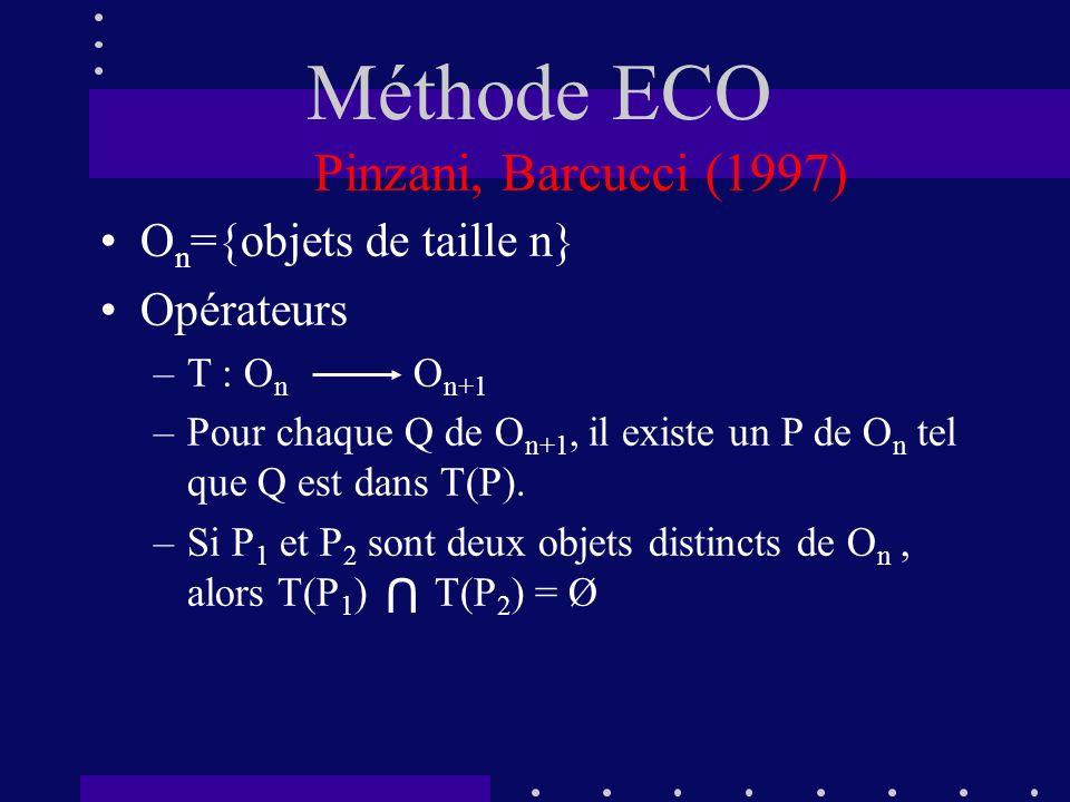 Méthode ECO O n ={objets de taille n} Opérateurs –T : O n O n+1 –Pour chaque Q de O n+1, il existe un P de O n tel que Q est dans T(P). –Si P 1 et P 2