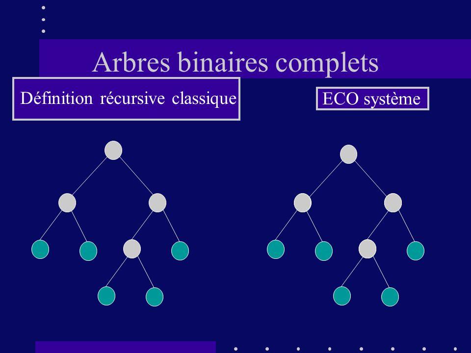 Arbres binaires complets Définition récursive classique ECO système