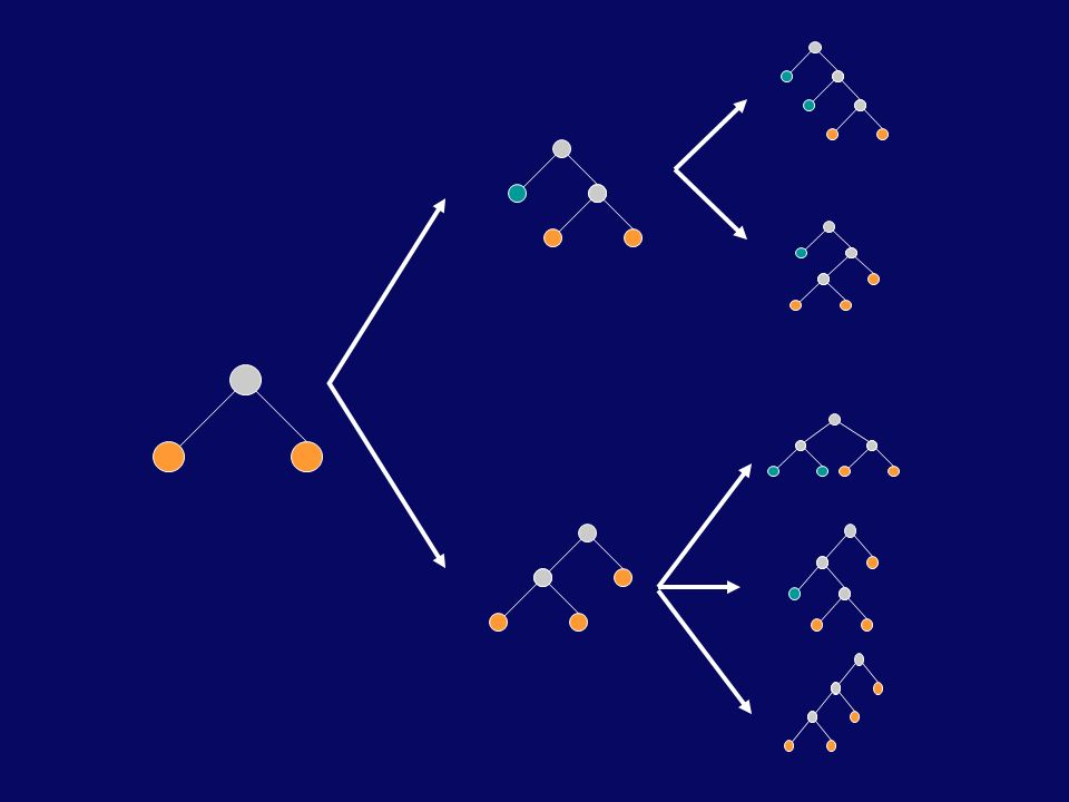 ECO système k Sites actifs … (2) (k) …