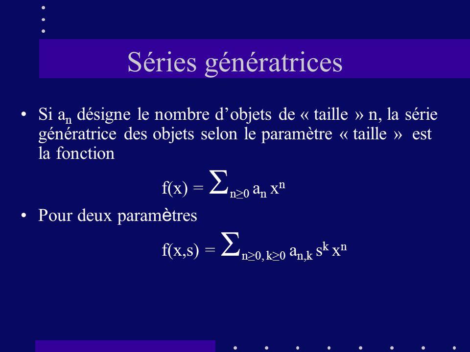 Séries génératrices Si a n désigne le nombre dobjets de « taille » n, la série génératrice des objets selon le paramètre « taille » est la fonction f(