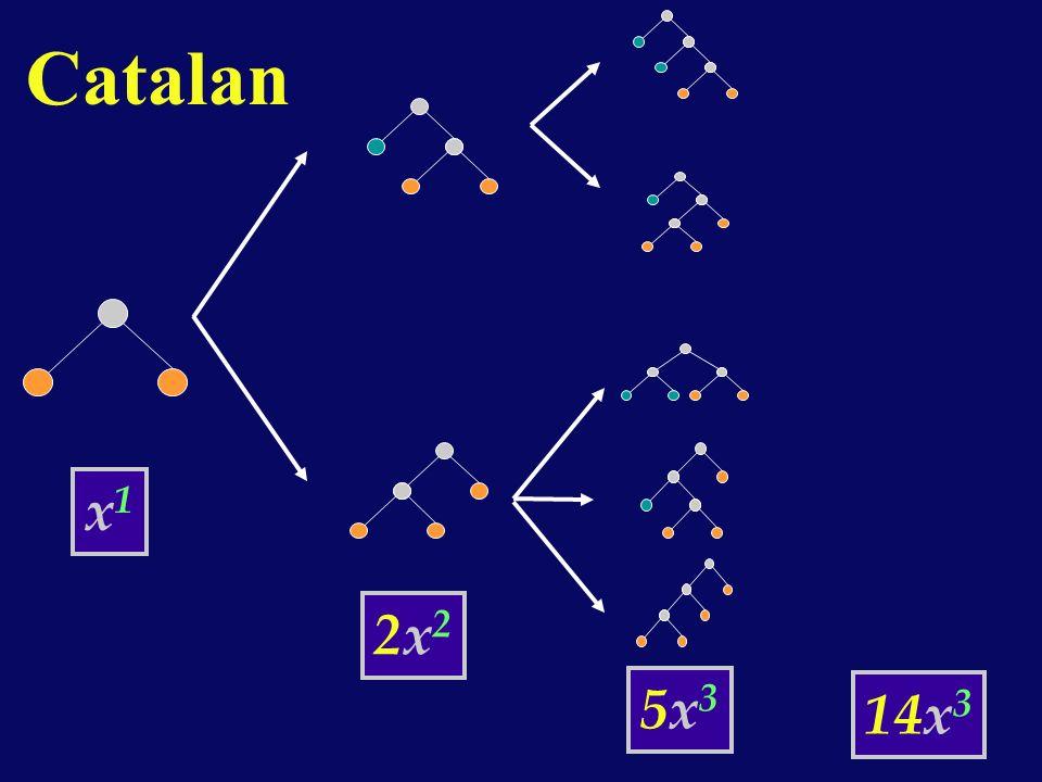 x1x1 2x22x2 5x35x3 14x 3 Catalan