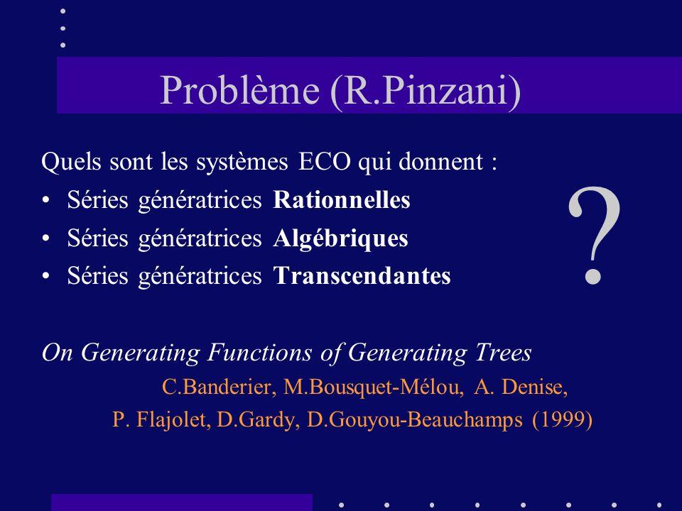 Problème (R.Pinzani) Quels sont les systèmes ECO qui donnent : Séries génératrices Rationnelles Séries génératrices Algébriques Séries génératrices Tr