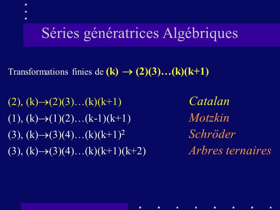 Séries génératrices Algébriques Transformations finies de (k) (2)(3)…(k)(k+1) (2), (k) (2)(3)…(k)(k+1) Catalan (1), (k) (1)(2)…(k-1)(k+1) Motzkin (3),