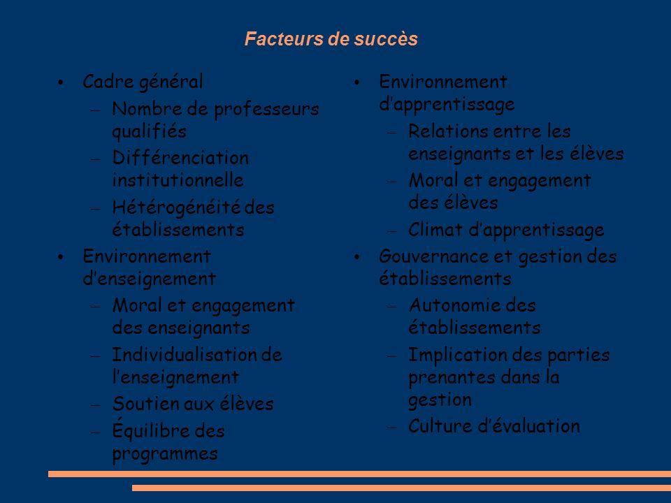 Facteurs de succès Cadre général – Nombre de professeurs qualifiés – Différenciation institutionnelle – Hétérogénéité des établissements Environnement