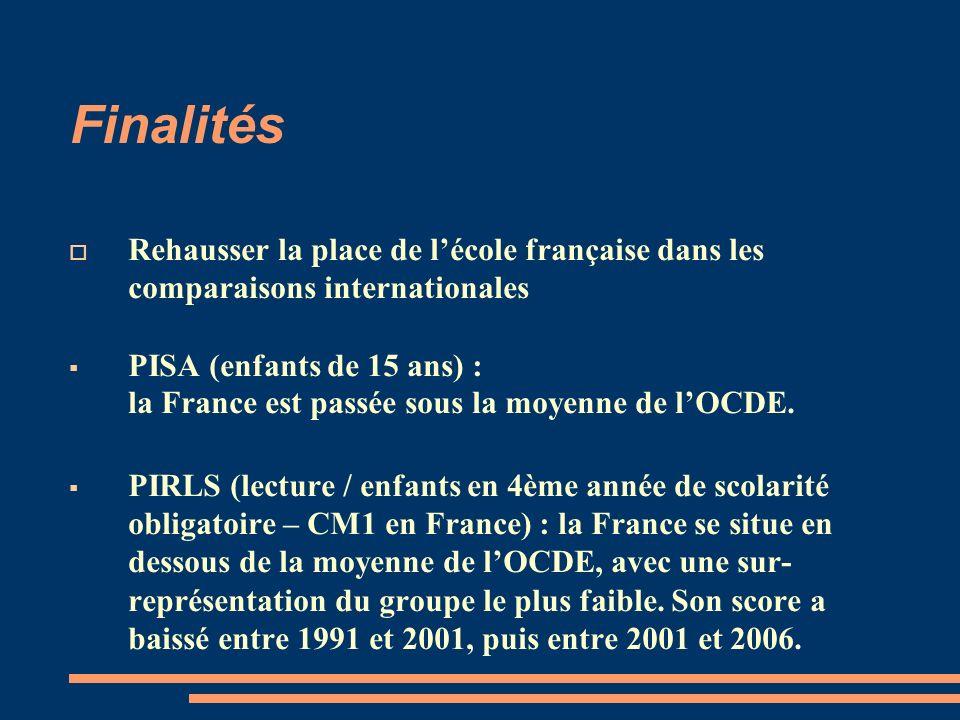 Finalités Rehausser la place de lécole française dans les comparaisons internationales PISA (enfants de 15 ans) : la France est passée sous la moyenne de lOCDE.