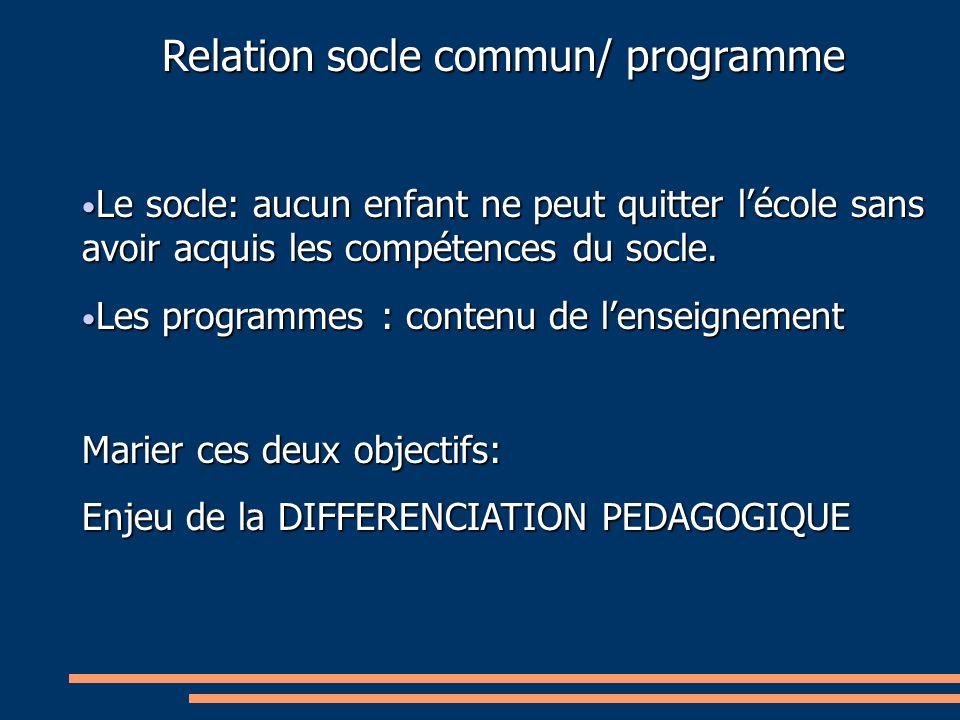 Relation socle commun/ programme Le socle: aucun enfant ne peut quitter lécole sans avoir acquis les compétences du socle. Le socle: aucun enfant ne p