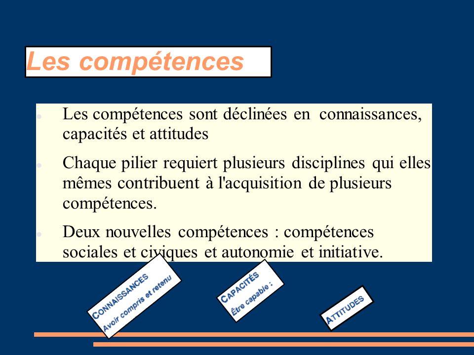 Les compétences Les compétences sont déclinées en connaissances, capacités et attitudes Chaque pilier requiert plusieurs disciplines qui elles mêmes contribuent à l acquisition de plusieurs compétences.