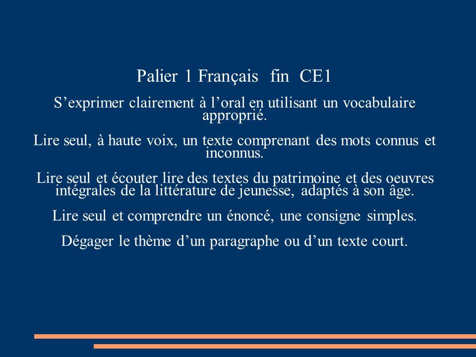 Palier 1 Français fin CE1 Sexprimer clairement à loral en utilisant un vocabulaire approprié. Lire seul, à haute voix, un texte comprenant des mots co
