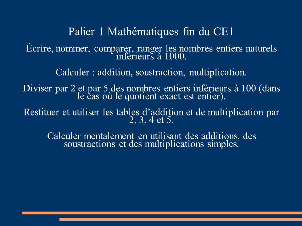 Palier 1 Mathématiques fin du CE1 Écrire, nommer, comparer, ranger les nombres entiers naturels inférieurs à 1000. Calculer : addition, soustraction,