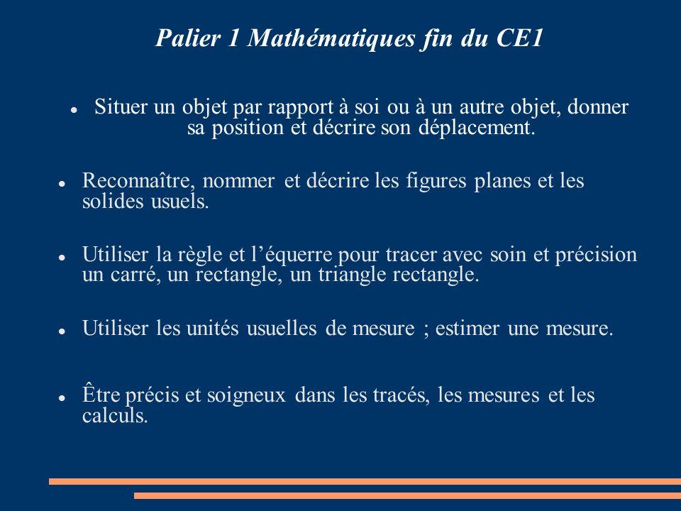 Palier 1 Mathématiques fin du CE1 Situer un objet par rapport à soi ou à un autre objet, donner sa position et décrire son déplacement. Reconnaître, n