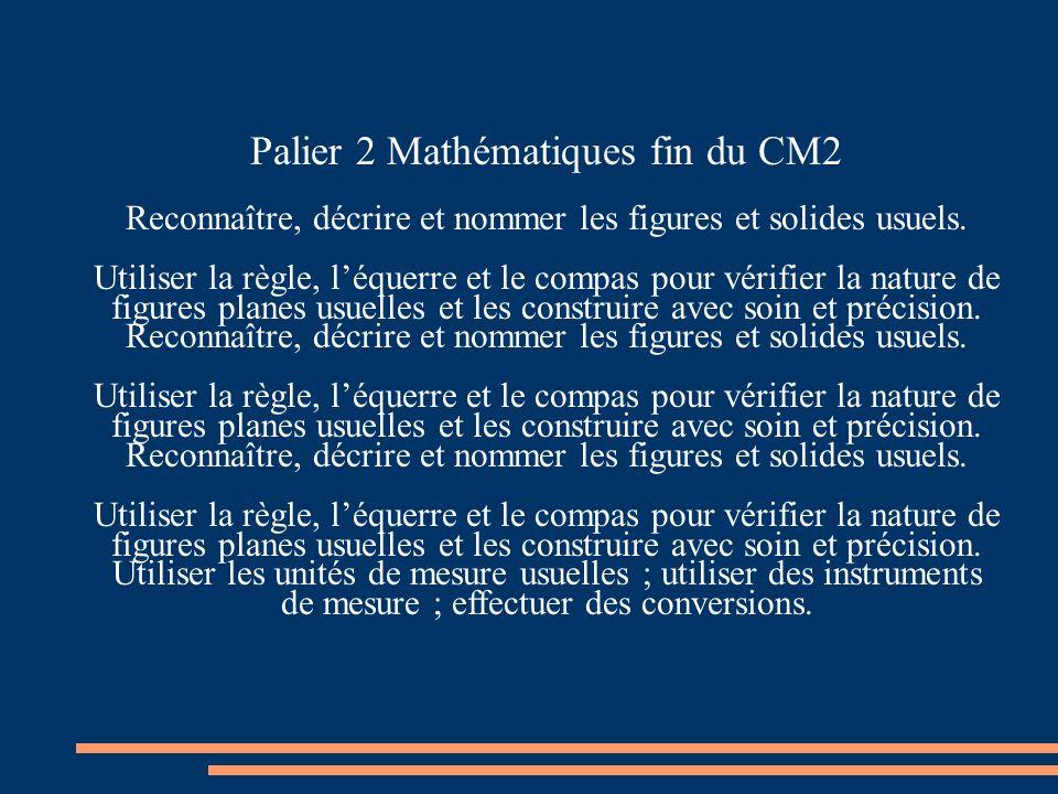 Palier 2 Mathématiques fin du CM2 Reconnaître, décrire et nommer les figures et solides usuels. Utiliser la règle, léquerre et le compas pour vérifier
