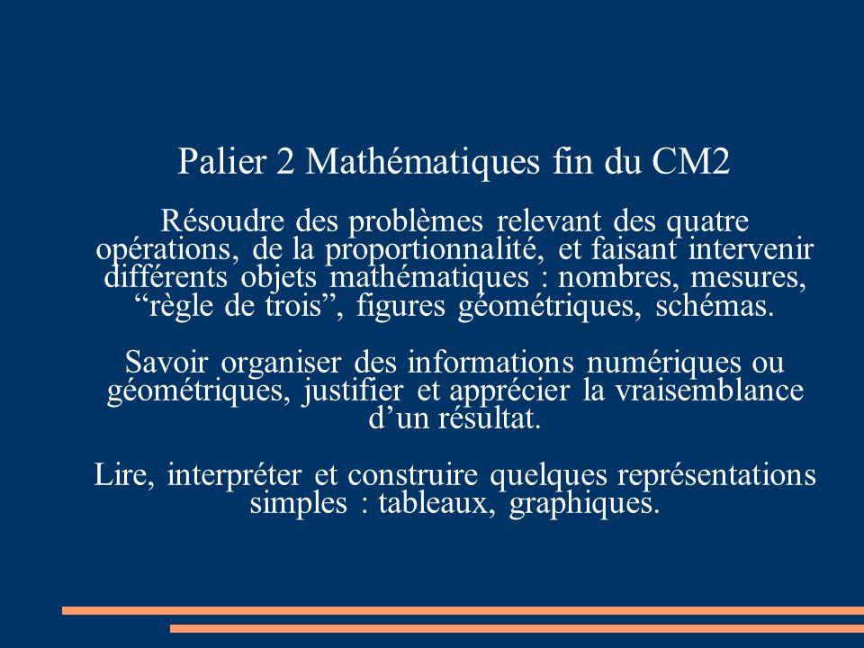 Palier 2 Mathématiques fin du CM2 Résoudre des problèmes relevant des quatre opérations, de la proportionnalité, et faisant intervenir différents objets mathématiques : nombres, mesures, règle de trois, figures géométriques, schémas.